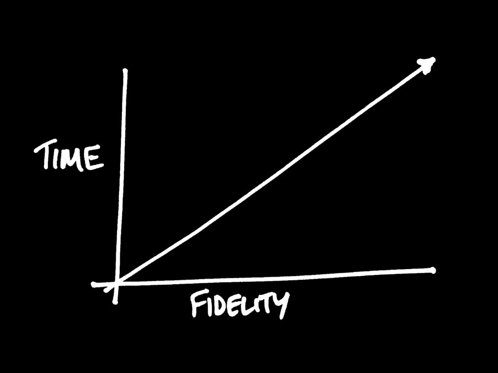 Category the fidelity curve fandeluxe Images